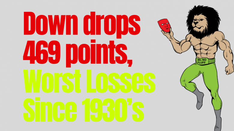 Dow drops 469 points